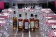 Les 5 whiskies pour le Tour du Monde
