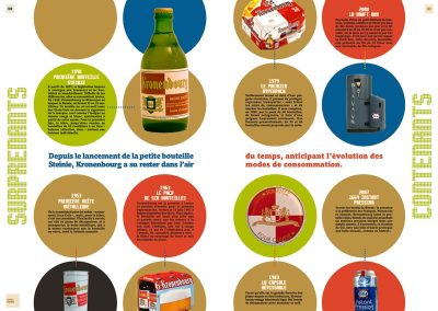 extrait_kronenbourg_packagings