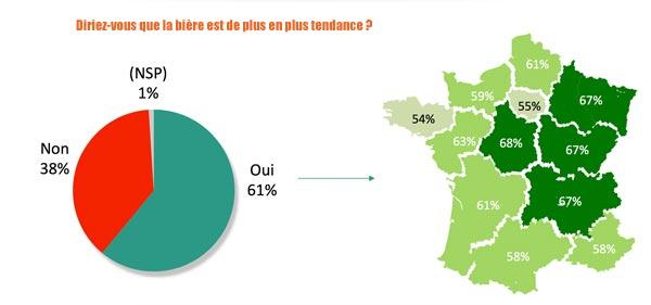 La France, cet autre pays de la bière