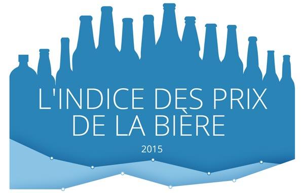 Indice des prix de la bière 2015 par GoEuro