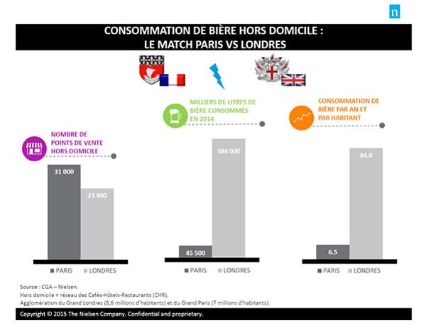 Le match France-Angleterre de la consommation de bière hors domicile