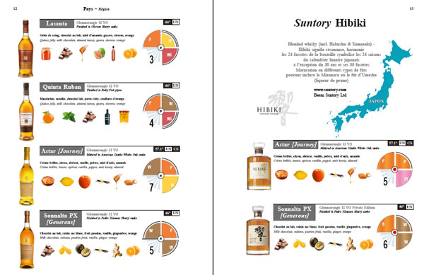Pages de l'ouvrage Iconic Whisky