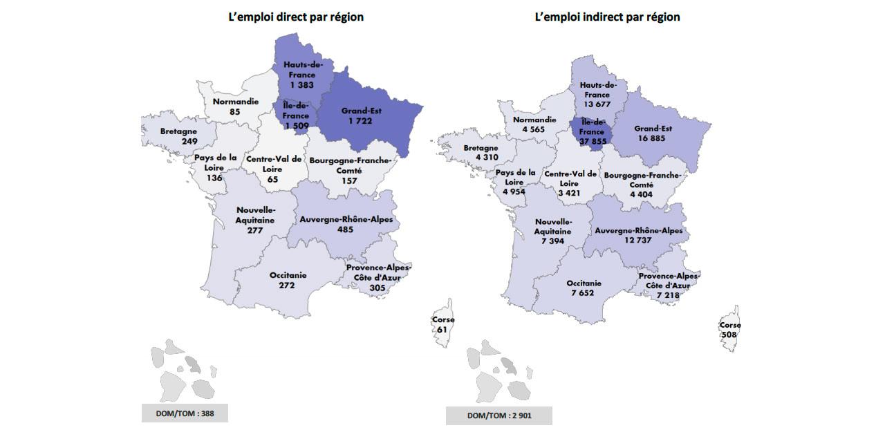 L'emploi autour du marché de la bière en France en 2018