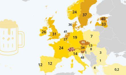 Le point sur le marché brassicole européen